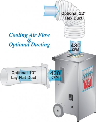 Heat Drying Systems And Air Conditioning Phoenix